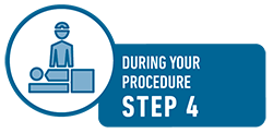 Elective Procedures Step 4: Updates during your procedure.